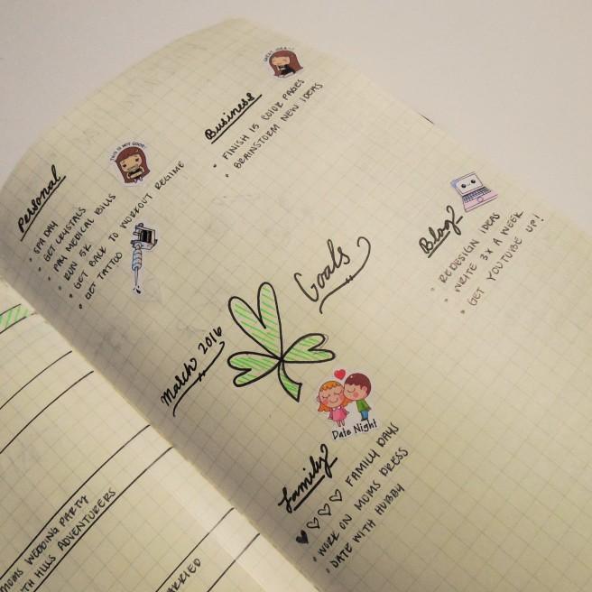 March Goals in bullet journal